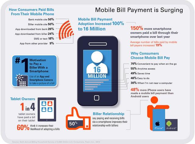 t mobile bill template - Simple Bill