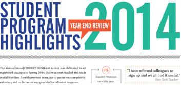 Student Program highlights from 2014