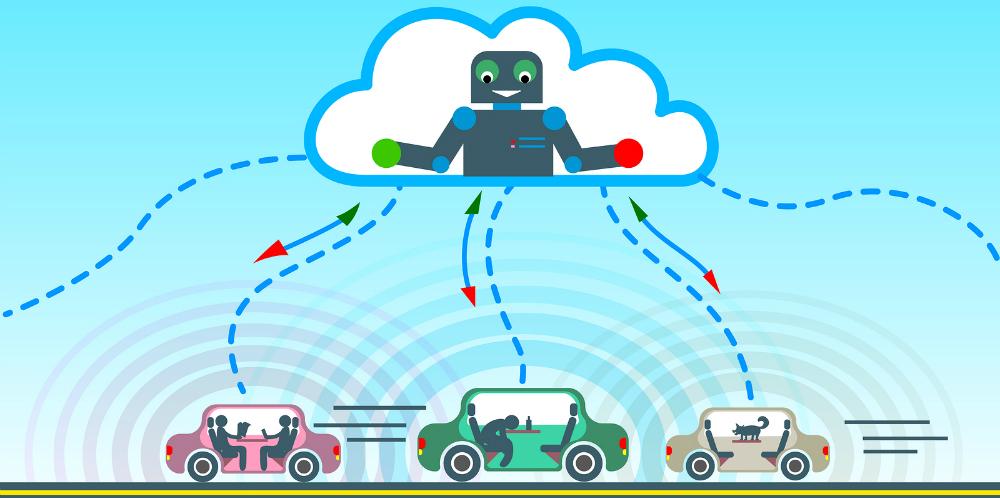 Car Financial Services >> Driverless Car Innovation Drives Impact On Financial Services