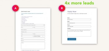 How PeopleDrivenCU.org used growth-driven design to quadruple leads for loans