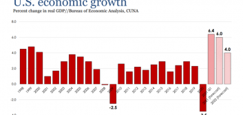 Economic Update looks at GDP growth through end of 2022