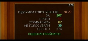 Ukrainian Parliament approves World-Council-backed credit union law
